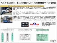 バイドゥApollo、インフラ担うスマート交通業務グループを新設のキャプチャー