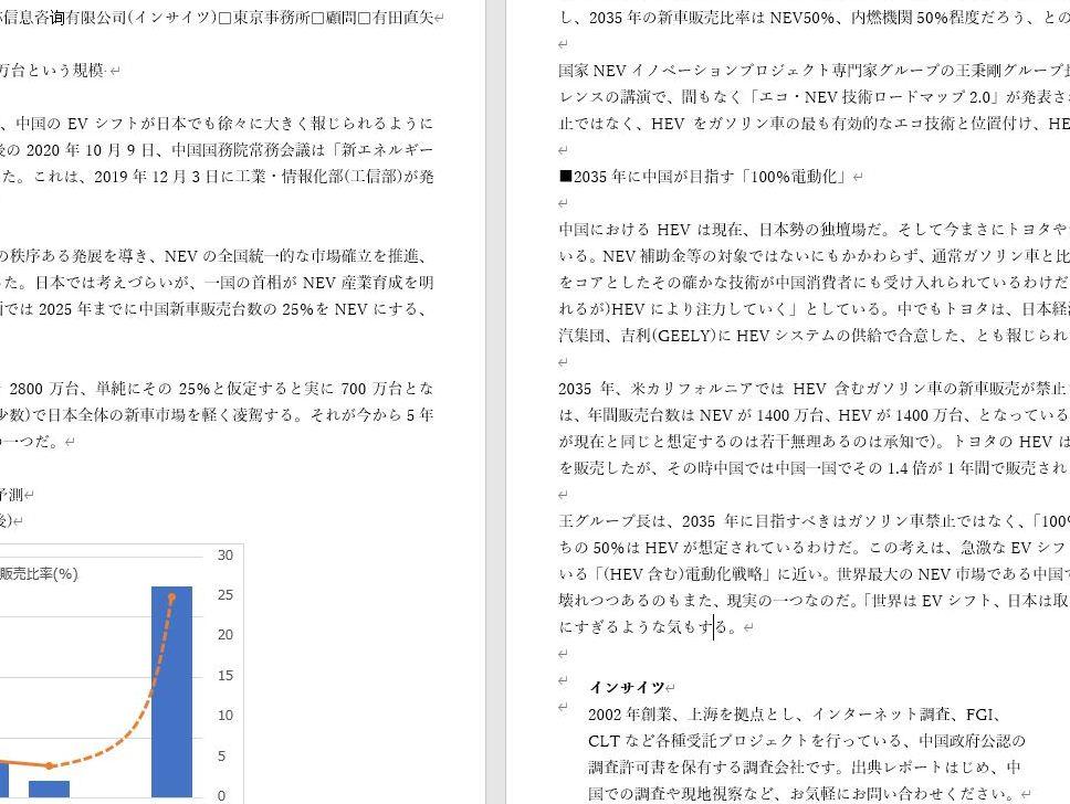 世界はEVシフト?25年にNEV700万台販売目指す中国の現実