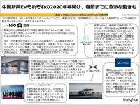 中国新興EVそれぞれの2020年幕開け、春節までに急激な動きものキャプチャー