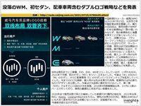 没落のWM、初セダン、配車車両含むダブルロゴ戦略などを発表のキャプチャー