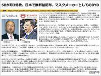 SBが月3億枚、日本で無利益配布、マスクメーカーとしてのBYDのキャプチャー