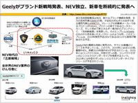 Geelyがブランド新戦略発表、NEV独立、新車を断続的に発表へのキャプチャー