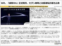 WM、「威馬W6」正式発売、セダン戦略と自動運転計画も公表のキャプチャー