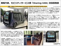 東風汽車、モビリティサービス用「Sharing-VAN」改良版発表のキャプチャー