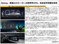 Xpeng、車載AIスピーカーの使用率99%、完全音声認識を実現のキャプチャー