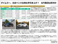 ダイムラー、北京ベンツ出資比率引き上げ? 北汽集団は反対かのキャプチャー