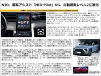 NIO、運転アシスト「NIO Pilot」UG、自動運転レベル2に進化のキャプチャー