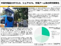 中国充電最大手TELD、シェア41%、充電アーム等の研究開発ものキャプチャー