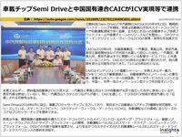 車載チップSemi Driveと中国国有連合CAICがICV実現等で連携のキャプチャー