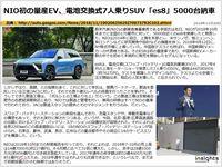 NIO初の量産EV、電池交換式7人乗りSUV「es8」5000台納車のキャプチャー