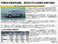 中国NEV歴史的成長、貴安SITECHの新たな取り組みのキャプチャー