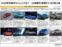 2020年中国NEVトレンドは? 10車種中2車種でトヨタ車入選のキャプチャー