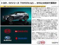 トヨタ、EVシリーズ「TOYOTA bZ」、BYDとの合弁で製造かのキャプチャー