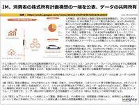 IM、消費者の株式所有計画構想の一端を公表、データの共同所有のキャプチャー