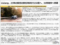Lixiang、25年の販売台数を現状から50倍へ、30年競争へ準備のキャプチャー