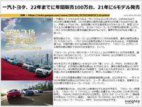 一汽トヨタ、22年までに年間販売100万台、21年に6モデル発売のキャプチャー