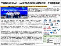 中国版AUTOSAR・JASPARのAUTOSEMO設立、中国標準策定のキャプチャー