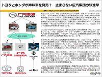 トヨタとホンダが姉妹車を発売? 止まらない広汽集団の快進撃のキャプチャー
