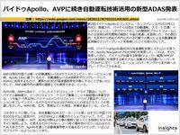 バイドゥApollo、AVPに続き自動運転技術活用の新型ADAS発表のキャプチャー