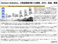 Horizon Robotics、C資金調達9億ドル獲得、BYD、長城、東風のキャプチャー
