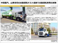 中国重汽、山東省初の自動運転テスト道路で自動運転車両の実験のキャプチャー