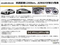 航続距離1200km、新興EVメーカーのAIWAYSが新EV発表のキャプチャー