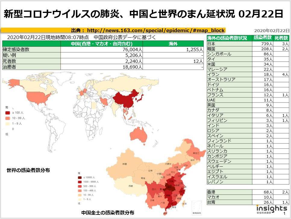 20200222新型コロナウイルスの肺炎、中国におけるまん延状況