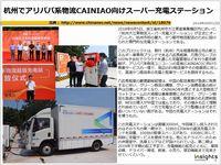 杭州でアリババ系物流CAINIAO向けスーパー充電ステーションのキャプチャー