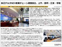 長江デルタNEV産業チェーン連盟設立、上汽・吉利・江淮・奇瑞のキャプチャー