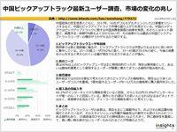 中国ピックアップトラック最新ユーザー調査、市場の変化の兆しのキャプチャー