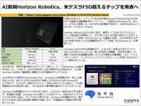 AI新興Horizon Robotics、米テスラFSD超えるチップを発表へのキャプチャー