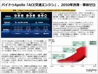 バイドゥApollo「ACE交通エンジン」、2050年渋滞・事故ゼロのキャプチャー
