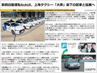 新興自動運転AutoX、上海タクシー「大衆」傘下の配車と協業へのキャプチャー