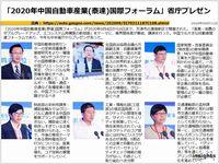 「2020年中国自動車産業(泰達)国際フォーラム」省庁プレゼンのキャプチャー