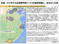 中国、FCVモデル応用都市群4~5つが最終候補に、まもなく公表のキャプチャー