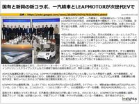 国有と新興の新コラボ、一汽轎車とLEAPMOTORが次世代EVでのキャプチャー