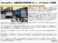 XpengのG3、自動駐車の所要時間 VS 人、VS Model 3で勝負のキャプチャー