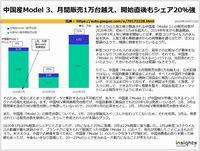 中国産Model 3、月間販売1万台越え、開始直後もシェア20%強のキャプチャー