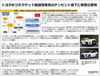 トヨタがコネクテッド脆弱性発見のテンセント傘下に敬意の意味のキャプチャー