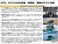 BYD、EVバスK8が高温・高海抜・極寒のテスト完遂のキャプチャー