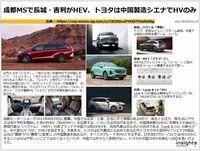 成都MSで長城・吉利がHEV、トヨタは中国製造シエナでHVのみのキャプチャー