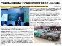 中国国産AI自動運転チップの自主研究開発で注目のLeapmotorのキャプチャー