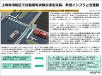 上海臨港新区で自動運転実験公道を延長、新型インフラとも連動のキャプチャー