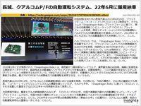 長城、クアルコムP/Fの自動運転システム、22年6月に量産納車のキャプチャー