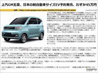 上汽GM五菱、日本の軽自動車サイズEV予約発売、わずか45万円のキャプチャー