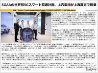 5GAAの世界初5Gスマート交通計画、上汽集団が上海嘉定で開業のキャプチャー