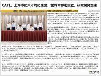 CATL、上海市に大々的に進出、世界本部を設立、研究開発加速のキャプチャー