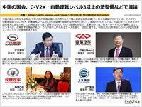 中国の国会、C-V2X・自動運転レベル3以上の法整備などで議論のキャプチャー