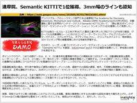 達摩院、Semantic KITTIで1位獲得、3mm幅のラインも認知のキャプチャー