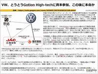 VW、とうとうGotion High-techに資本参加、この後に本命かのキャプチャー